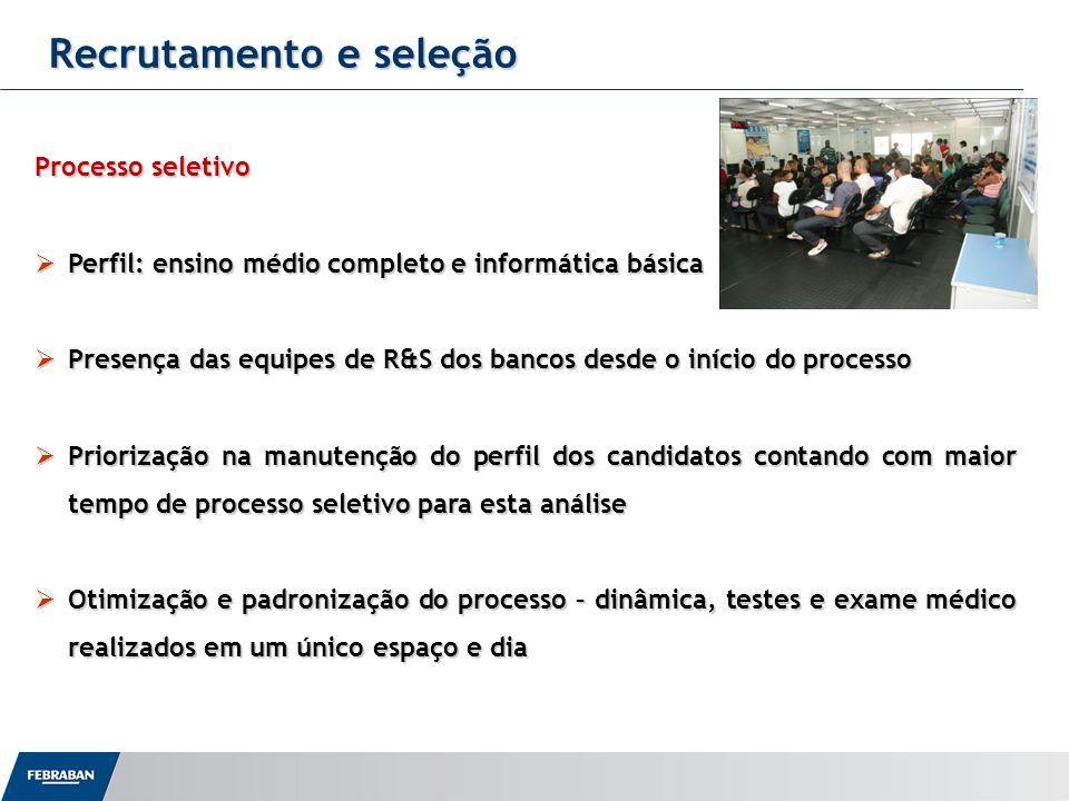 Processo seletivo Perfil: ensino médio completo e informática básica Perfil: ensino médio completo e informática básica Presença das equipes de R&S do