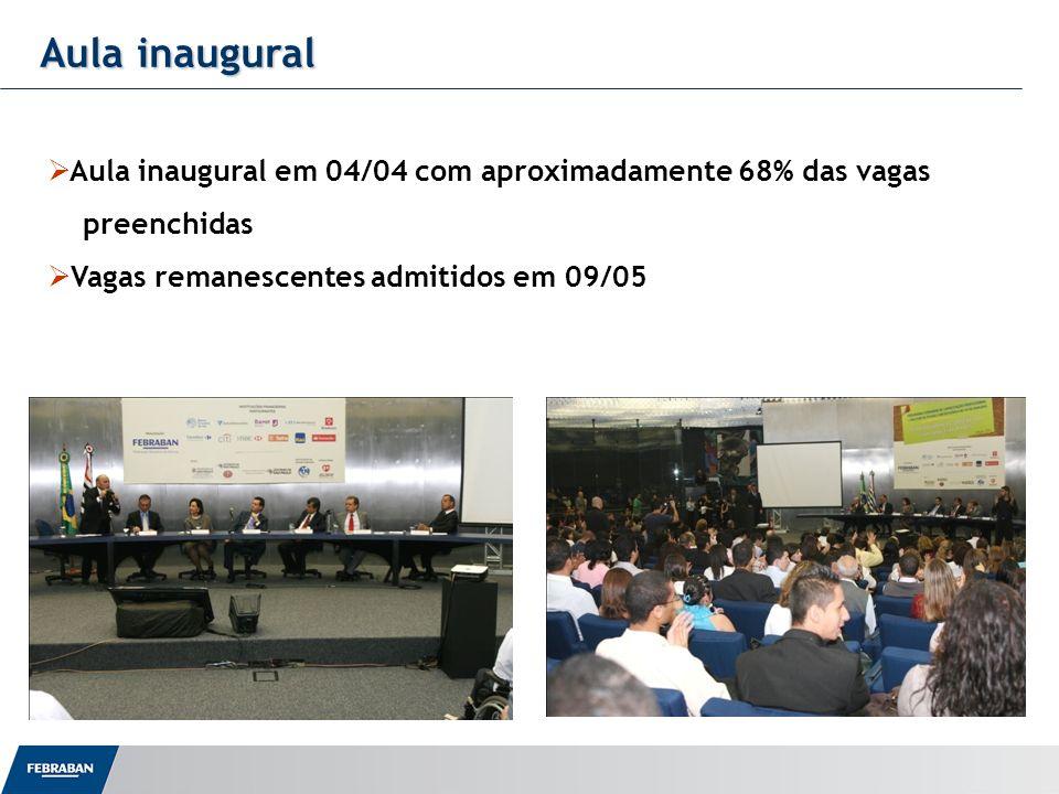 Aula inaugural em 04/04 com aproximadamente 68% das vagas preenchidas Vagas remanescentes admitidos em 09/05 Aula inaugural
