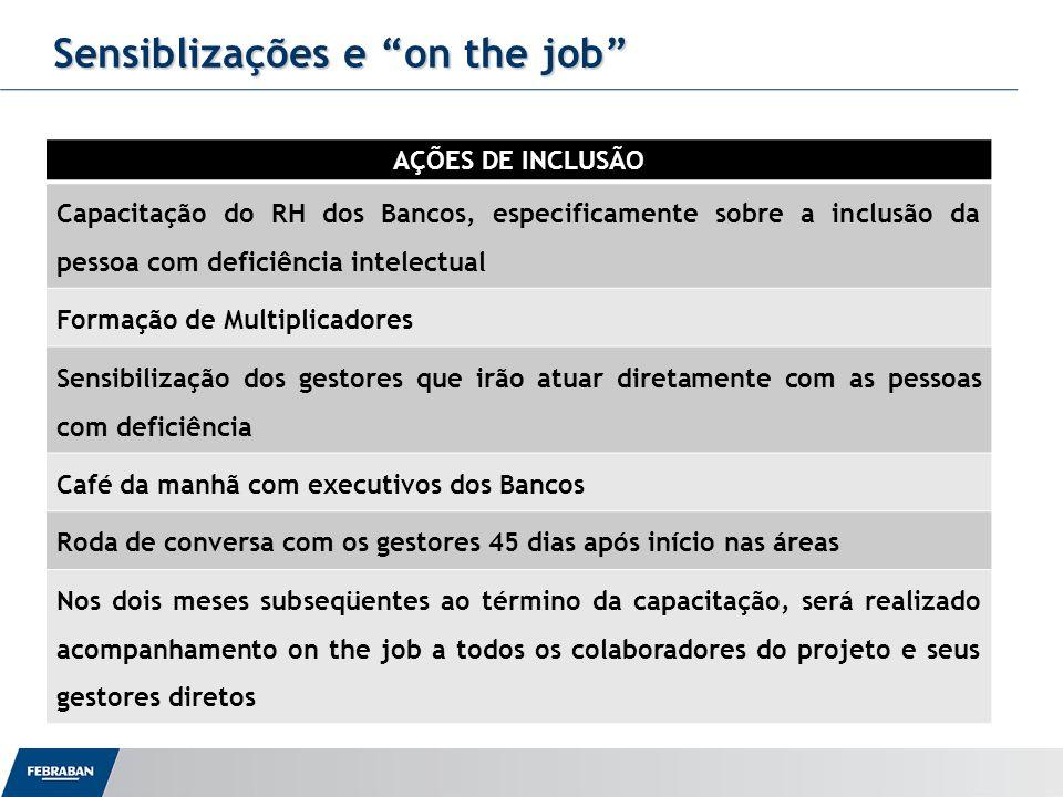 AÇÕES DE INCLUSÃO Capacitação do RH dos Bancos, especificamente sobre a inclusão da pessoa com deficiência intelectual Formação de Multiplicadores Sen