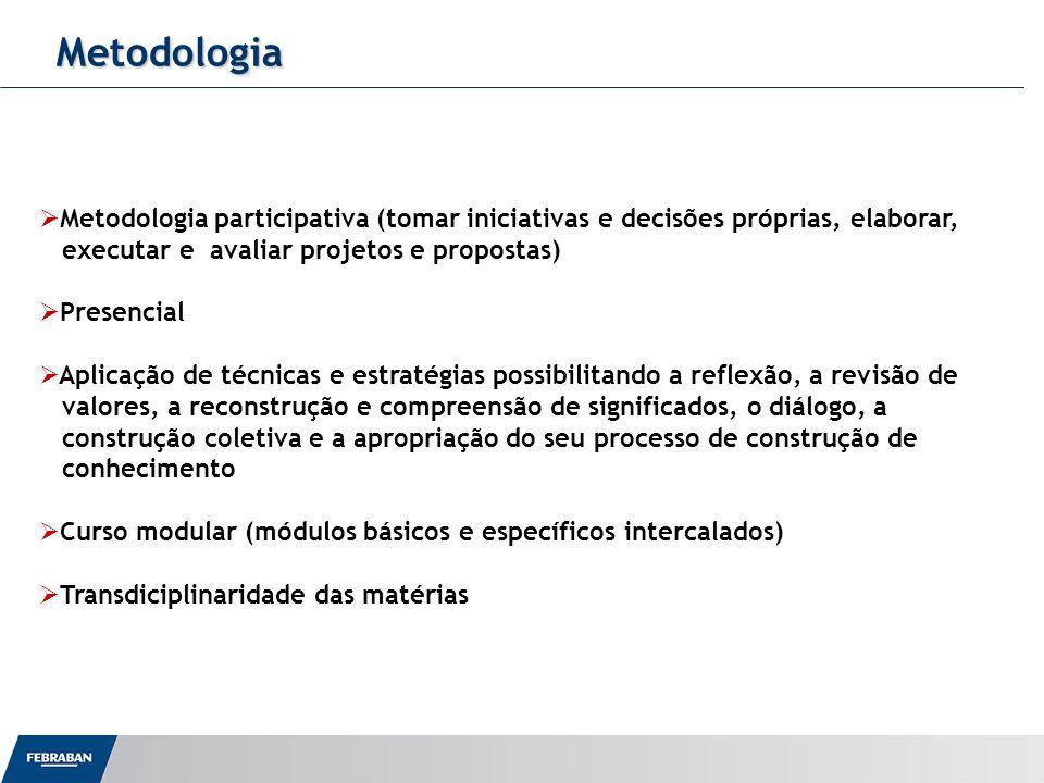 Metodologia participativa (tomar iniciativas e decisões próprias, elaborar, executar e avaliar projetos e propostas) Presencial Aplicação de técnicas