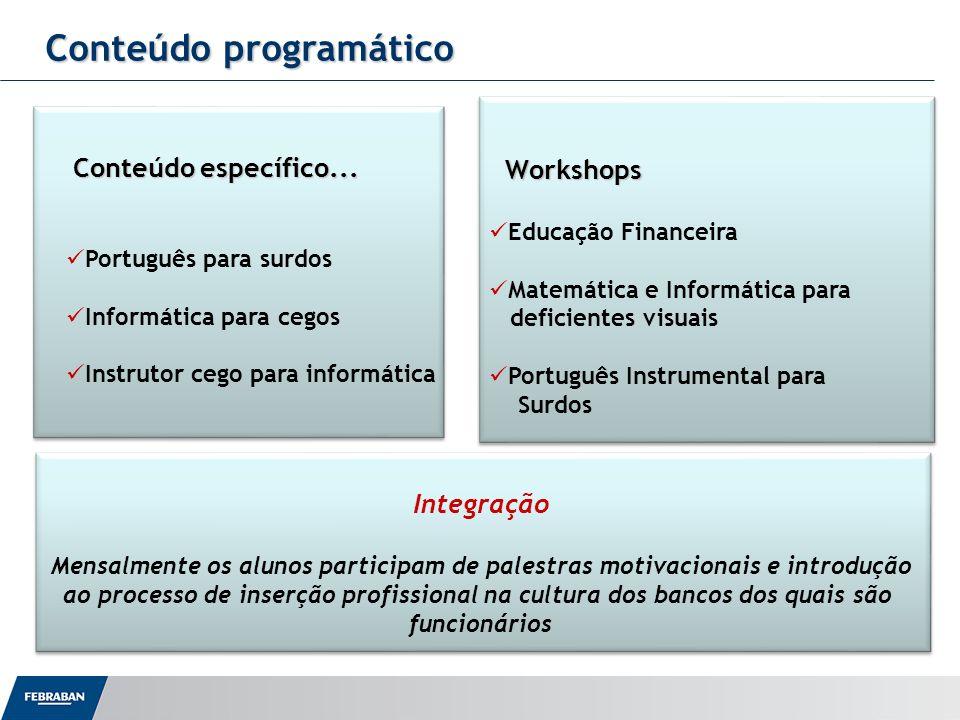 Conteúdo programático Workshops Workshops Educação Financeira Matemática e Informática para deficientes visuais Português Instrumental para Surdos Wor