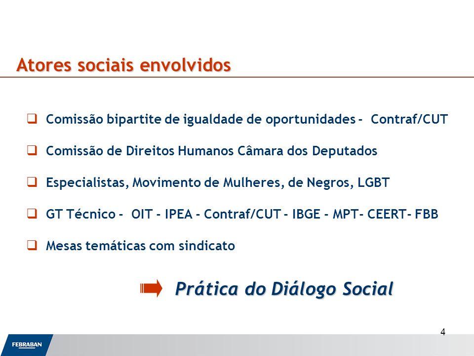 4 Comissão bipartite de igualdade de oportunidades - Contraf/CUT Comissão de Direitos Humanos Câmara dos Deputados Especialistas, Movimento de Mulhere