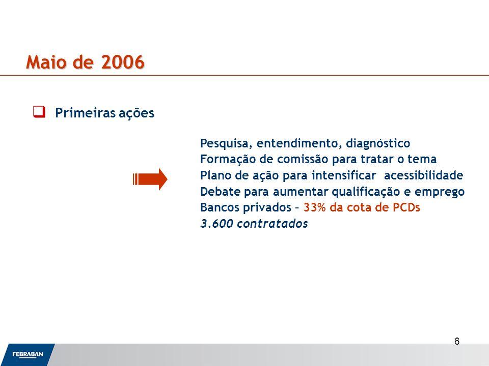 6 Maio de 2006 Maio de 2006 Primeiras ações Pesquisa, entendimento, diagnóstico Formação de comissão para tratar o tema Plano de ação para intensifica