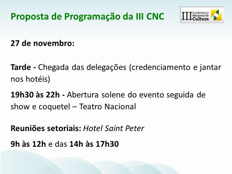 27 de novembro: Tarde - Chegada das delegações (credenciamento e jantar nos hotéis) 19h30 às 22h - Abertura solene do evento seguida de show e coquetel – Teatro Nacional Reuniões setoriais: Hotel Saint Peter 9h às 12h e das 14h às 17h30 Proposta de Programação da III CNC