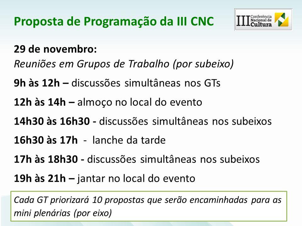 29 de novembro: Reuniões em Grupos de Trabalho (por subeixo) 9h às 12h – discussões simultâneas nos GTs 12h às 14h – almoço no local do evento 14h30 às 16h30 - discussões simultâneas nos subeixos 16h30 às 17h - lanche da tarde 17h às 18h30 - discussões simultâneas nos subeixos 19h às 21h – jantar no local do evento Proposta de Programação da III CNC Cada GT priorizará 10 propostas que serão encaminhadas para as mini plenárias (por eixo)