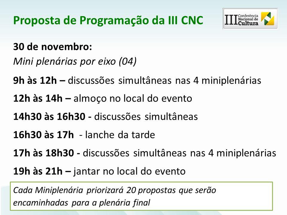 30 de novembro: Mini plenárias por eixo (04) 9h às 12h – discussões simultâneas nas 4 miniplenárias 12h às 14h – almoço no local do evento 14h30 às 16h30 - discussões simultâneas 16h30 às 17h - lanche da tarde 17h às 18h30 - discussões simultâneas nas 4 miniplenárias 19h às 21h – jantar no local do evento Proposta de Programação da III CNC Cada Miniplenária priorizará 20 propostas que serão encaminhadas para a plenária final