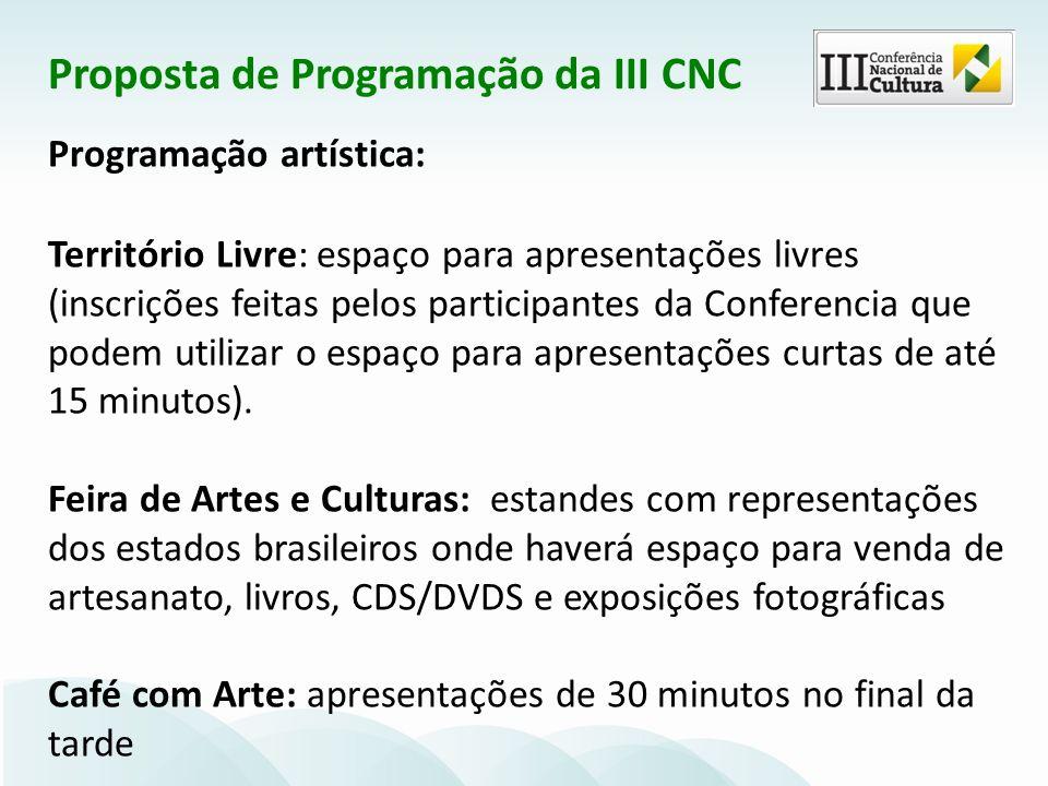 Programação artística: Território Livre: espaço para apresentações livres (inscrições feitas pelos participantes da Conferencia que podem utilizar o espaço para apresentações curtas de até 15 minutos).