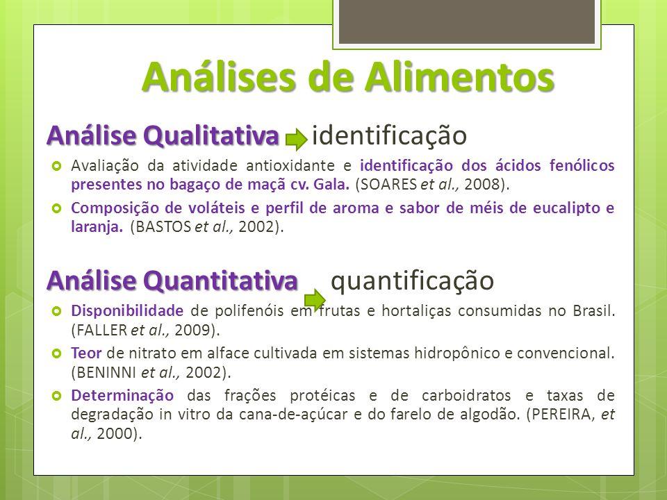Análises de Alimentos Análise Qualitativa Análise Qualitativa identificação Avaliação da atividade antioxidante e identificação dos ácidos fenólicos p