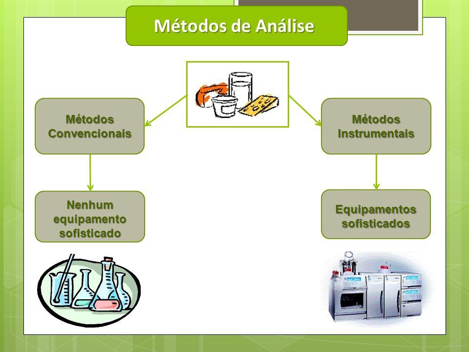 Métodos de Análise Métodos Convencionais Métodos Instrumentais Nenhum equipamento sofisticado Equipamentos sofisticados