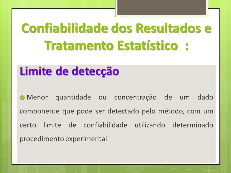 Confiabilidade dos Resultados e Tratamento Estatístico : Limite de detecção Menor quantidade ou concentração de um dado componente que pode ser detect