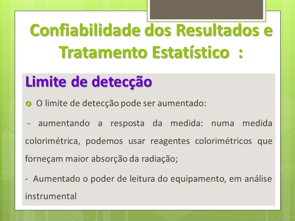 Confiabilidade dos Resultados e Tratamento Estatístico : Limite de detecção O limite de detecção pode ser aumentado: - aumentando a resposta da medida