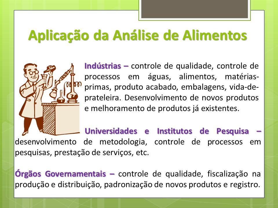 Aplicação da Análise de Alimentos Indústrias – Indústrias – controle de qualidade, controle de processos em águas, alimentos, matérias- primas, produt