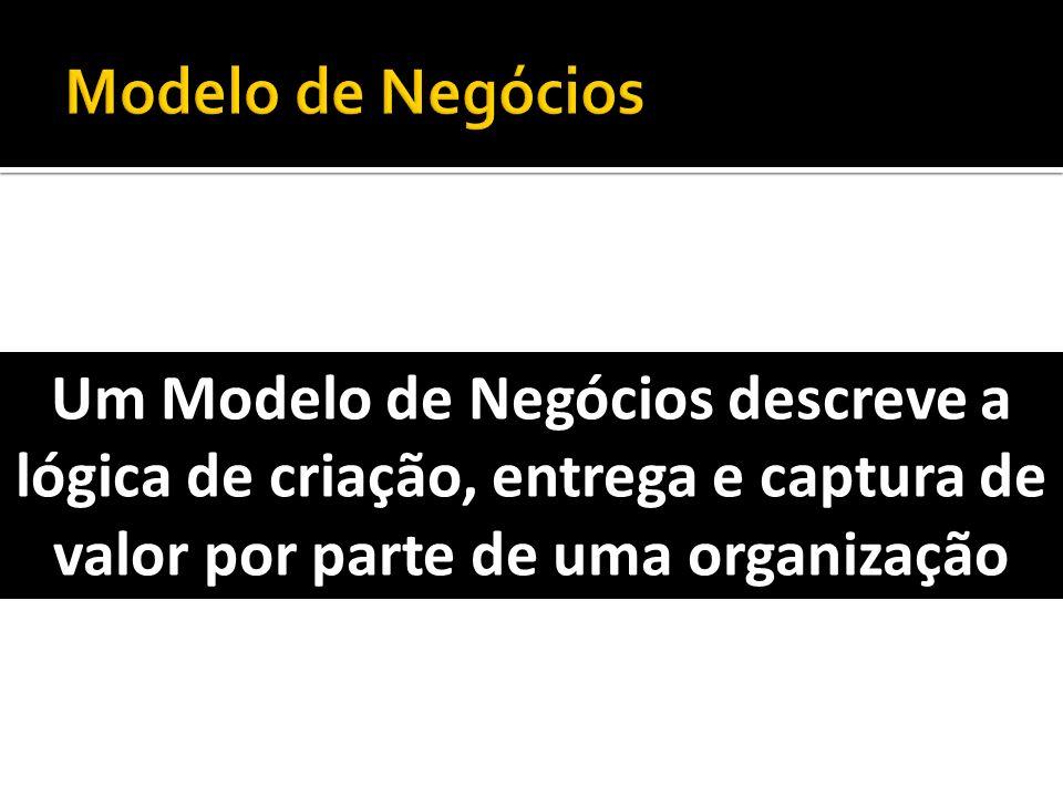 Um Modelo de Negócios descreve a lógica de criação, entrega e captura de valor por parte de uma organização