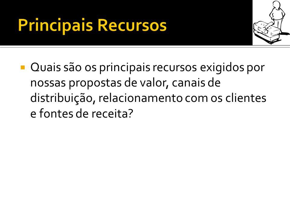 Quais são os principais recursos exigidos por nossas propostas de valor, canais de distribuição, relacionamento com os clientes e fontes de receita?