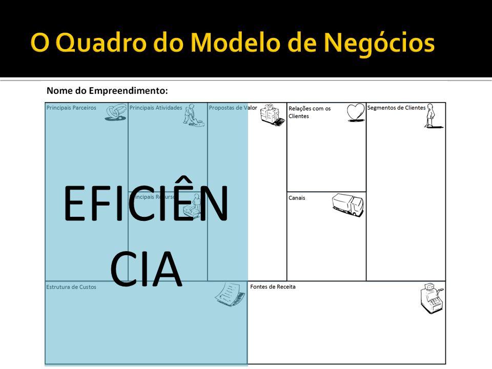 EFICIÊN CIA