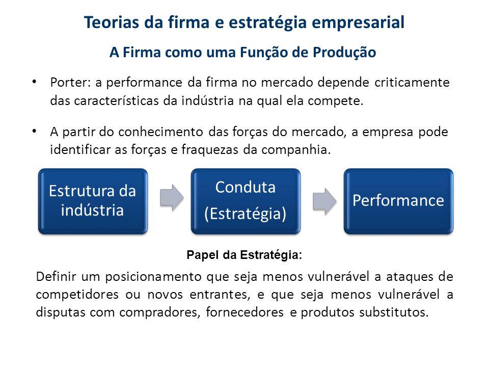 A Firma como uma Função de Produção Porter: a performance da firma no mercado depende criticamente das características da indústria na qual ela compet