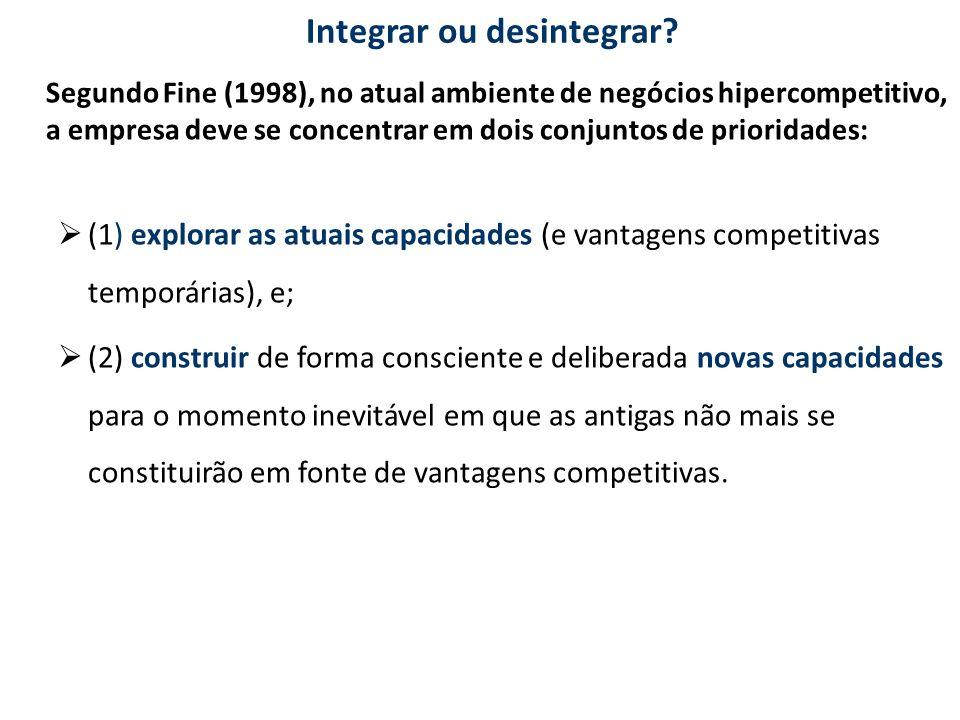 Integrar ou desintegrar? Segundo Fine (1998), no atual ambiente de negócios hipercompetitivo, a empresa deve se concentrar em dois conjuntos de priori