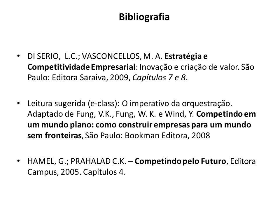Bibliografia DI SERIO, L.C.; VASCONCELLOS, M. A. Estratégia e Competitividade Empresarial: Inovação e criação de valor. São Paulo: Editora Saraiva, 20