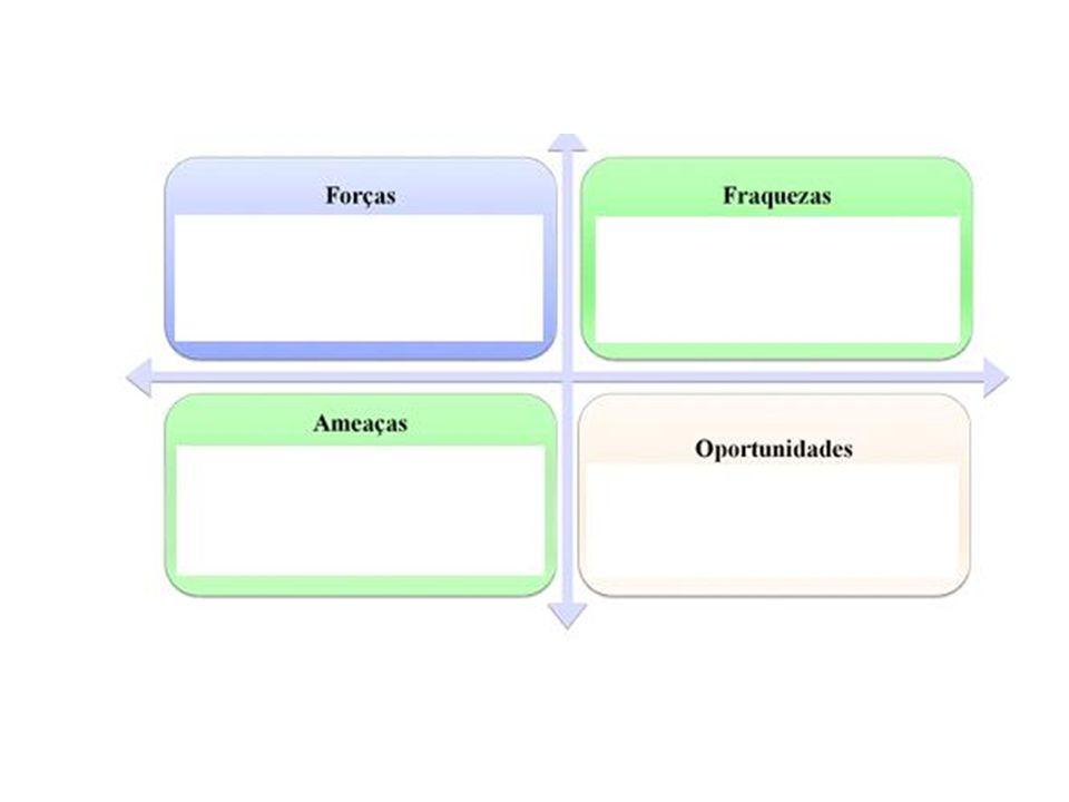 Programação da próxima aula Colaboração inter-organizacional, modelos de arranjos produtivos e de negócios emergentes Cada grupo apresenta a matriz de importância x desempenho da empresa selecionada e realiza a Análise dos gaps.
