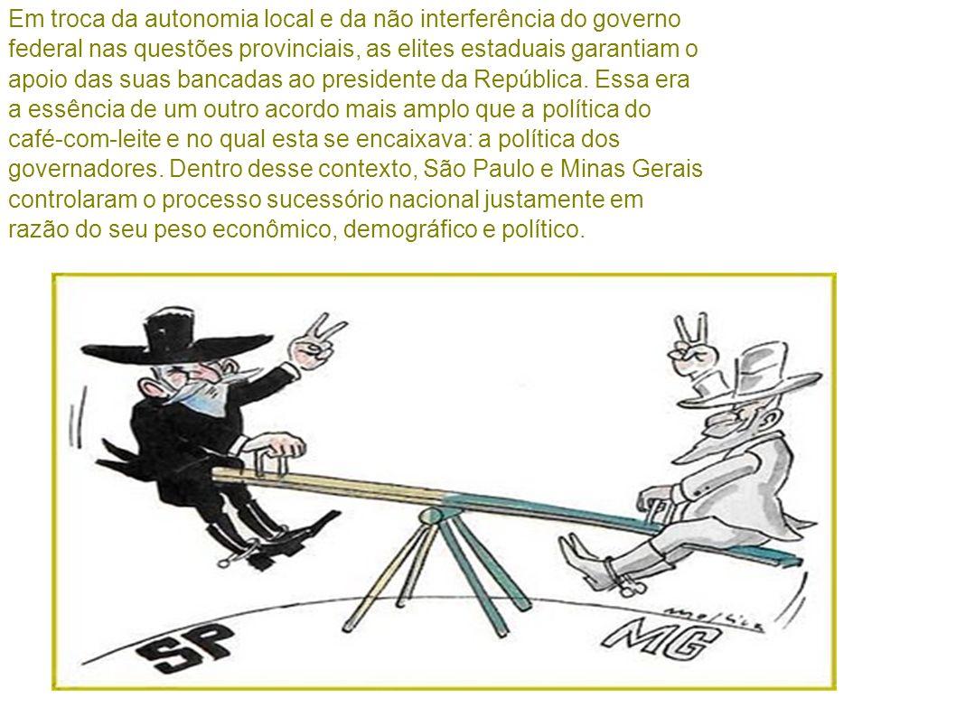 Estes dois estados eram os mais ricos da nação e, por isso, dominavam o cenário político da república.