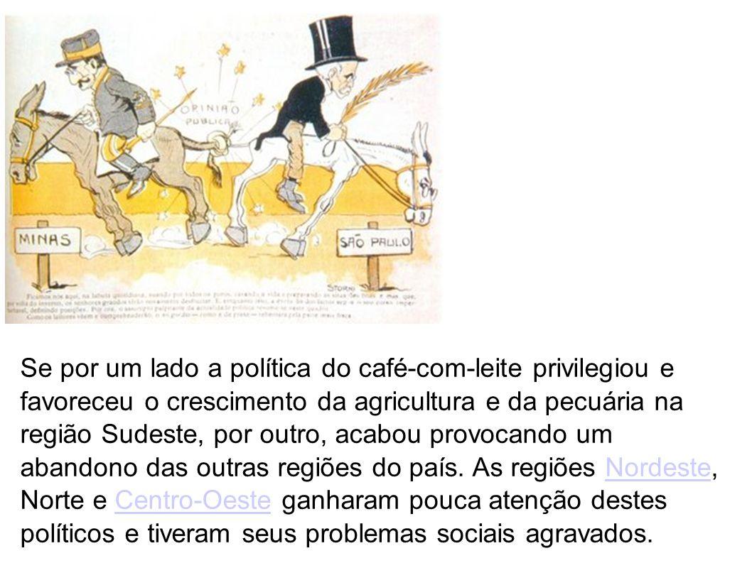 Se por um lado a política do café-com-leite privilegiou e favoreceu o crescimento da agricultura e da pecuária na região Sudeste, por outro, acabou pr