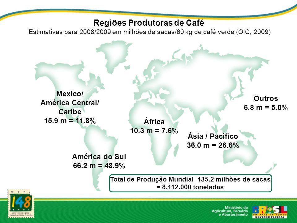 Mexico/ América Central/ Caribe 15.9 m = 11.8% América do Sul 66.2 m = 48.9% África 10.3 m = 7.6% Ásia / Pacífico 36.0 m = 26.6% Outros 6.8 m = 5.0% R