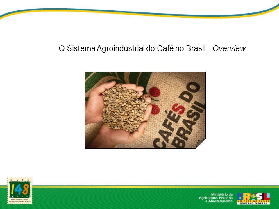 O Sistema Agroindustrial do Café no Brasil - Overview