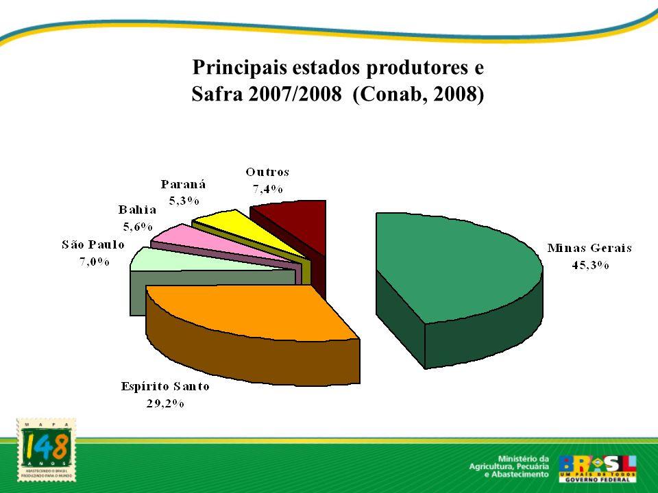 Principais estados produtores e Safra 2007/2008 (Conab, 2008)