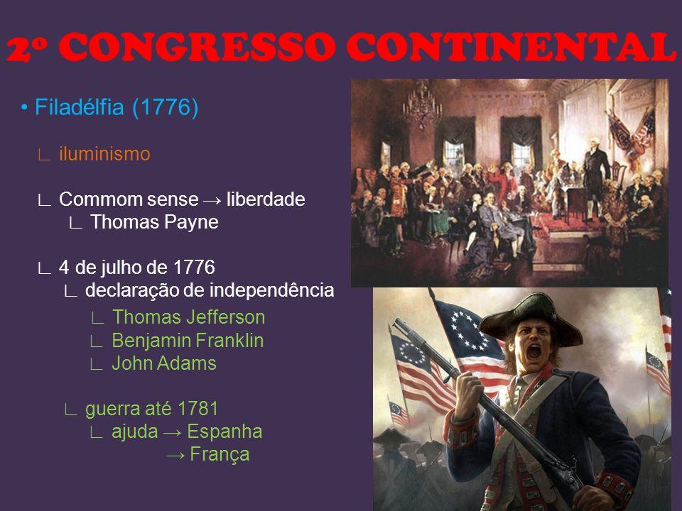 Filadélfia (1776) iluminismo Commom sense liberdade Thomas Payne 4 de julho de 1776 declaração de independência Thomas Jefferson Benjamin Franklin Joh