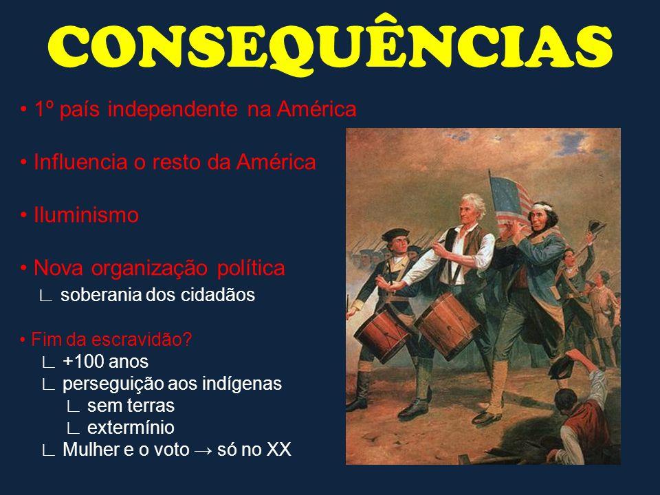 CONSEQUÊNCIAS 1º país independente na América Influencia o resto da América Iluminismo Nova organização política soberania dos cidadãos Fim da escravi