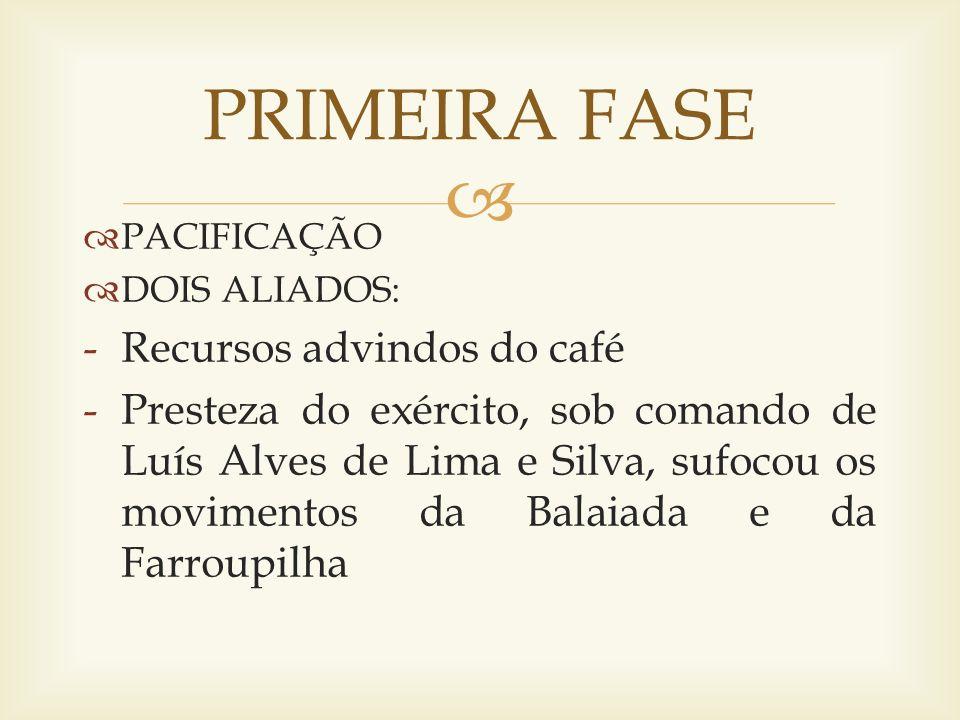 PACIFICAÇÃO DOIS ALIADOS: -Recursos advindos do café -Presteza do exército, sob comando de Luís Alves de Lima e Silva, sufocou os movimentos da Balaia