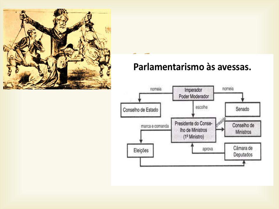 REVOLUÇÃO PRAIEIRA - 1848 - Pernambuco - Em 1848 o Senado brasileiro ela dominado por senadores do Partido Conservador.