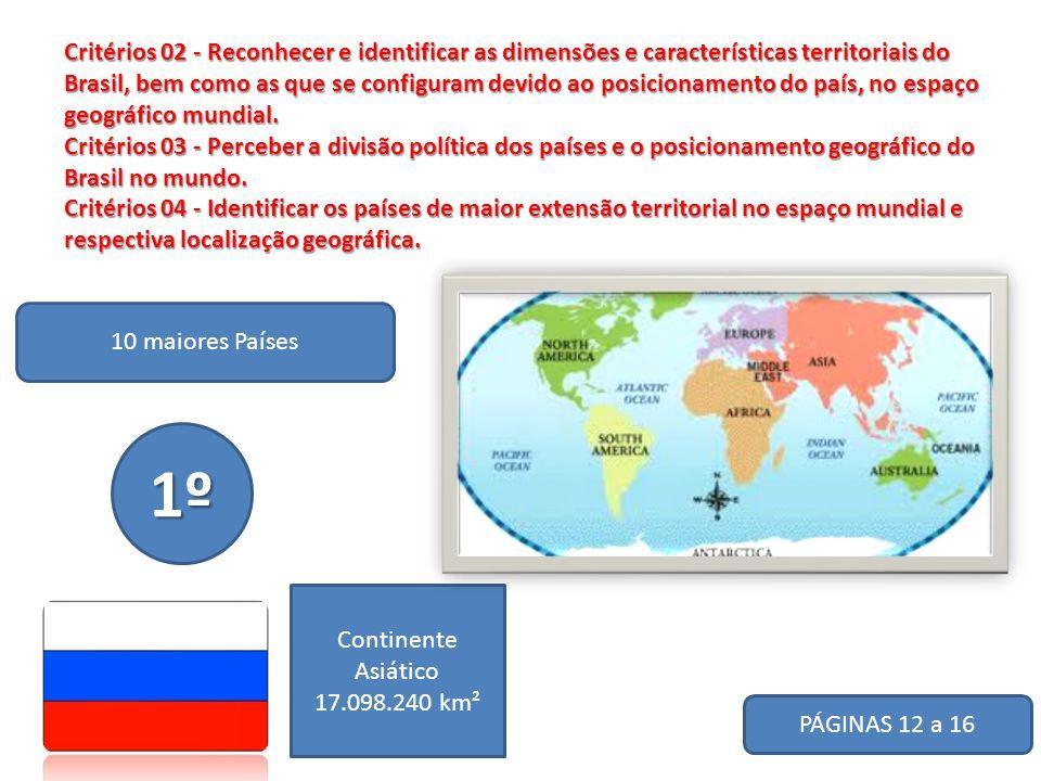 PÁGINAS 12 2º Continente Americano 9.984.670 km² 3º Continente Americano 9.831.510 km²