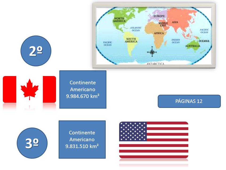 PÁGINAS 12 4º Continente Asiático 9.600.000 km² 5º Continente Americano 8.502.728 km²