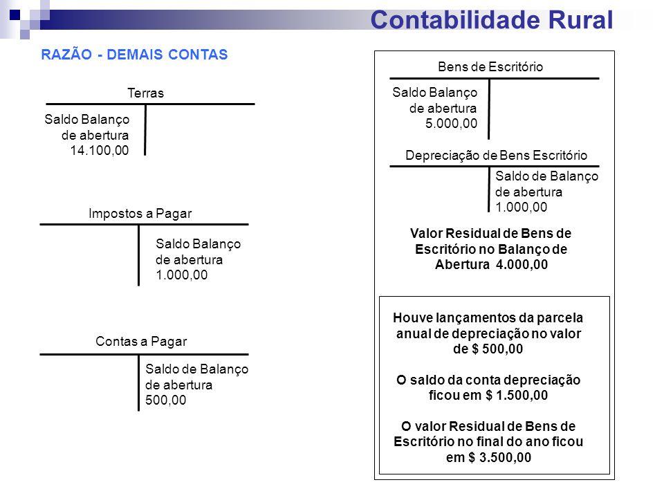 Contabilidade Rural RAZÃO - DEMAIS CONTAS Terras Saldo Balanço de abertura 14.100,00 Bens de Escritório Saldo Balanço de abertura 5.000,00 Depreciação