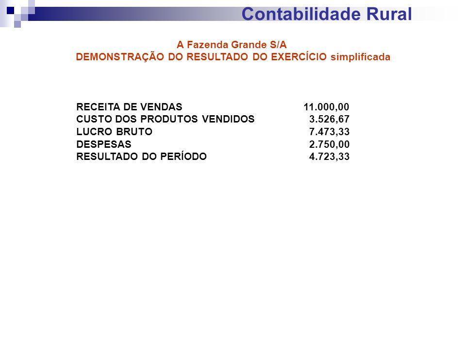 Contabilidade Rural A Fazenda Grande S/A DEMONSTRAÇÃO DO RESULTADO DO EXERCÍCIO simplificada RECEITA DE VENDAS 11.000,00 CUSTO DOS PRODUTOS VENDIDOS 3
