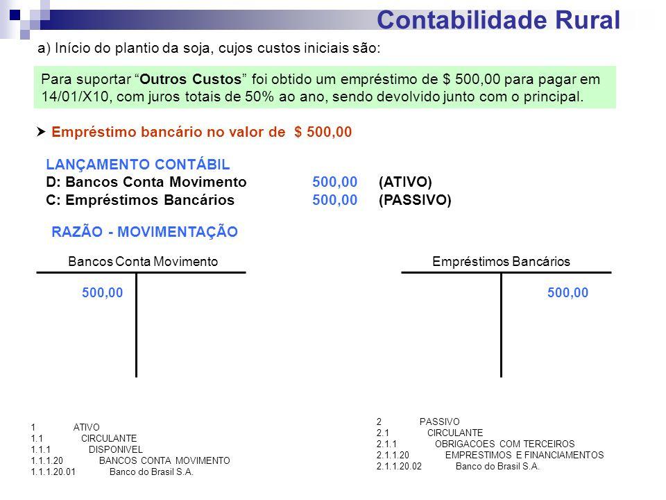 Contabilidade Rural a) Início do plantio da soja, cujos custos iniciais são: Empréstimo bancário no valor de $ 500,00 LANÇAMENTO CONTÁBIL D: Bancos Co
