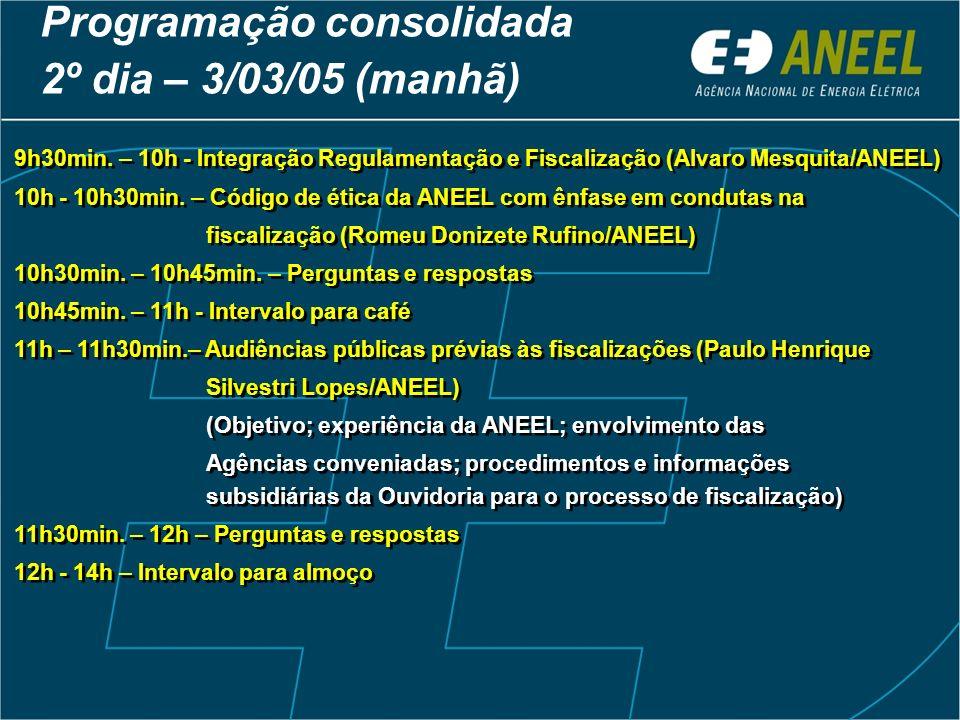 9h30min. – 10h - Integração Regulamentação e Fiscalização (Alvaro Mesquita/ANEEL) 10h - 10h30min. – Código de ética da ANEEL com ênfase em condutas na
