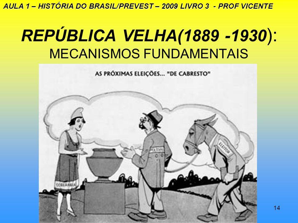 13 A REPÚBLICA VELHA (1889-1930): MECANISMOS FUNDAMENTAIS Estrutura social e sistema político.Estrutura social e sistema político. Mecanismos político