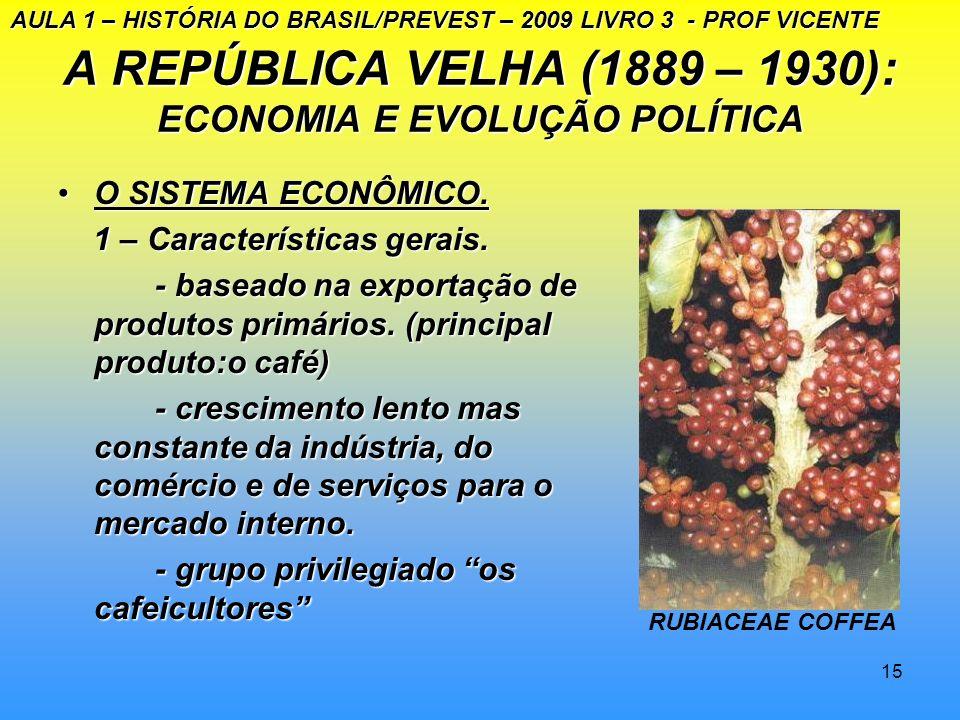 14 REPÚBLICA VELHA(1889 -1930 ): MECANISMOS FUNDAMENTAIS AULA 1 – HISTÓRIA DO BRASIL/PREVEST – 2009 LIVRO 3 - PROF VICENTE