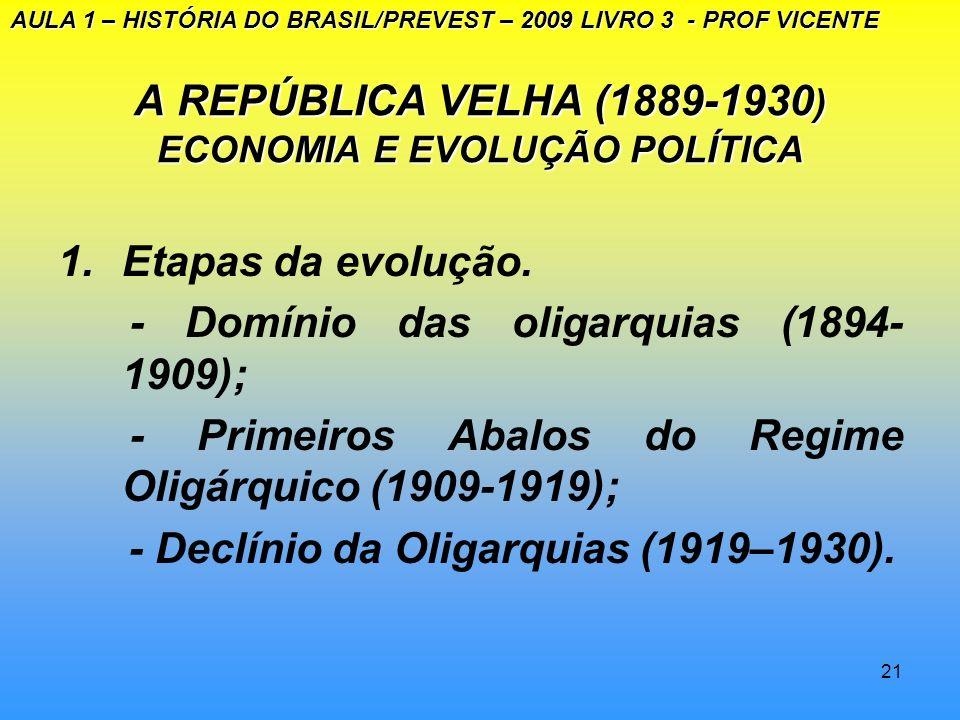 20 A REPÚBLICA VELHA (1889-1930): ECONOMIA E EVOLUÇÃO POLÍTICA 5 – O crescimento do setor industrial - Fatores favoráveis - crescimento do mercado int