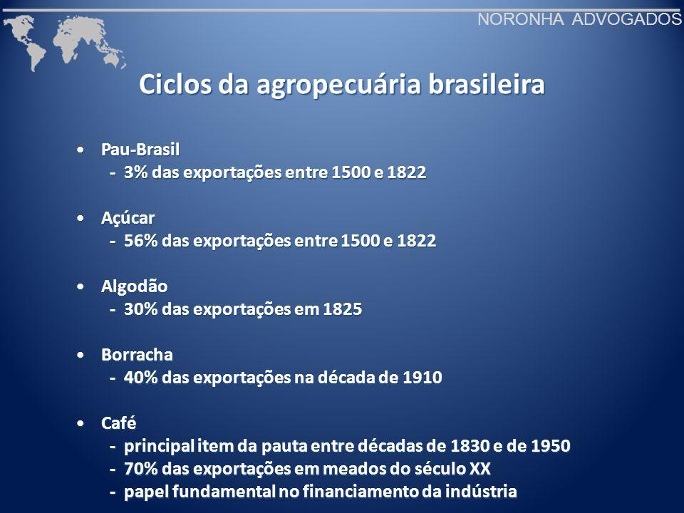 Ciclos da agropecuária brasileira Pau-Brasil Pau-Brasil - 3% das exportações entre 1500 e 1822 Açúcar Açúcar - 56% das exportações entre 1500 e 1822 A
