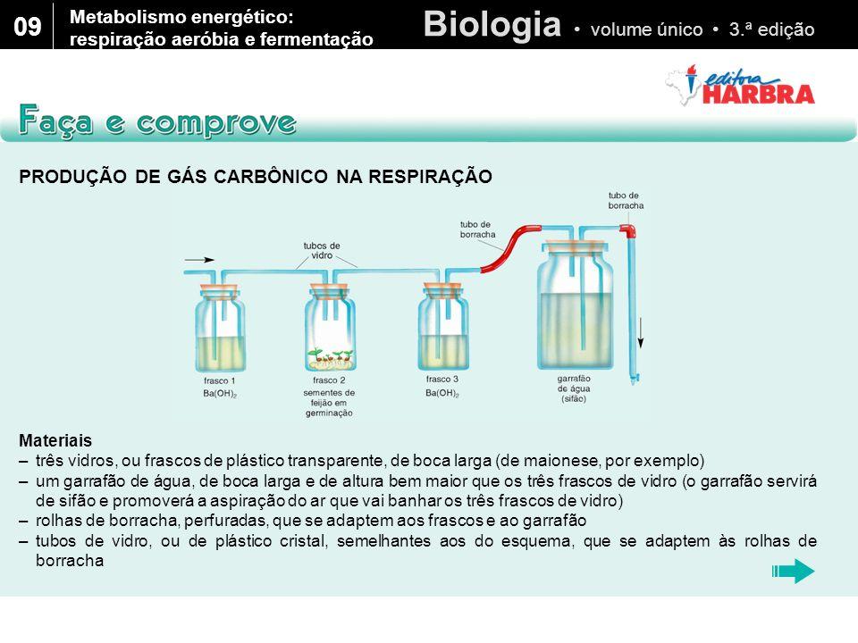 Biologia volume único 3.ª edição 09 PRODUÇÃO DE GÁS CARBÔNICO NA RESPIRAÇÃO (Cont.) Materiais (Cont.) –tubos flexíveis de borracha –algodão –sementes de feijão em processo de germinação, preparadas com alguns dias de antecedência –solução de hidróxido de bário (Ba(OH) 2 ); esta solução de hidróxido de bário é também conhecida como água de barita e pode ser substituída por água de cal (solução de Ca(OH) 2 ) –pedaços de vela, que deverão ser fundidos para vedar as rolhas, se necessário Como proceder Com alguns dias de antecedência, coloque para germinar as sementes de feijão em um chumaço de algodão.