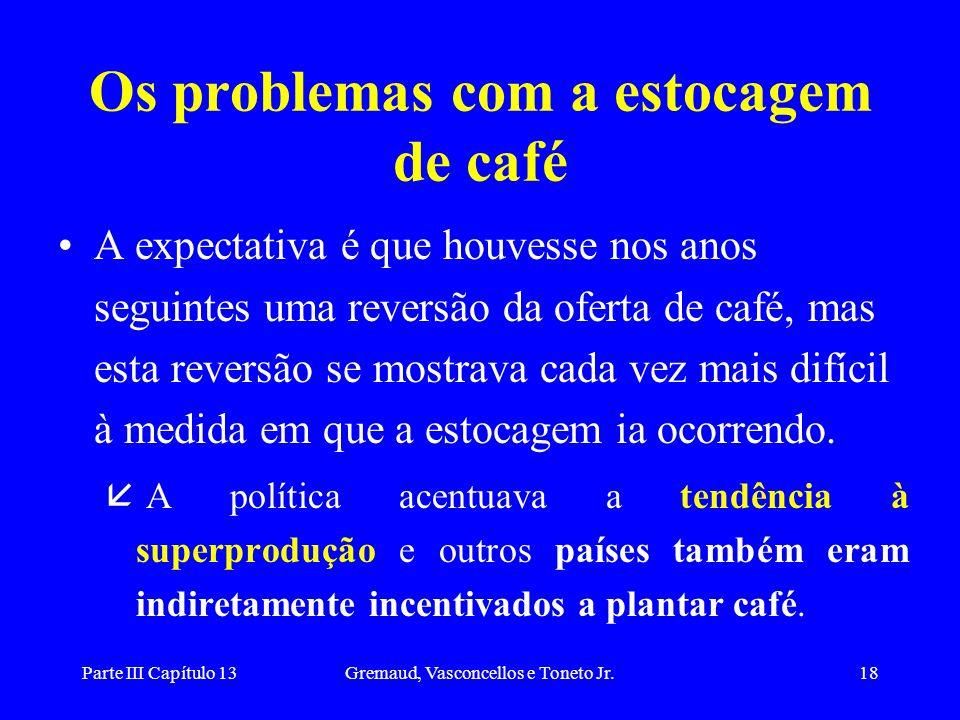 Parte III Capítulo 13Gremaud, Vasconcellos e Toneto Jr.18 Os problemas com a estocagem de café A expectativa é que houvesse nos anos seguintes uma reversão da oferta de café, mas esta reversão se mostrava cada vez mais difícil à medida em que a estocagem ia ocorrendo.