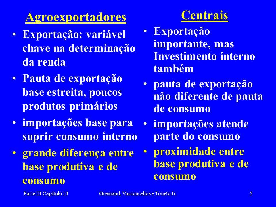 Parte III Capítulo 13Gremaud, Vasconcellos e Toneto Jr.16 A política de valorização do café A política de valorização do café consistia em reter parte da oferta na forma de estoques.