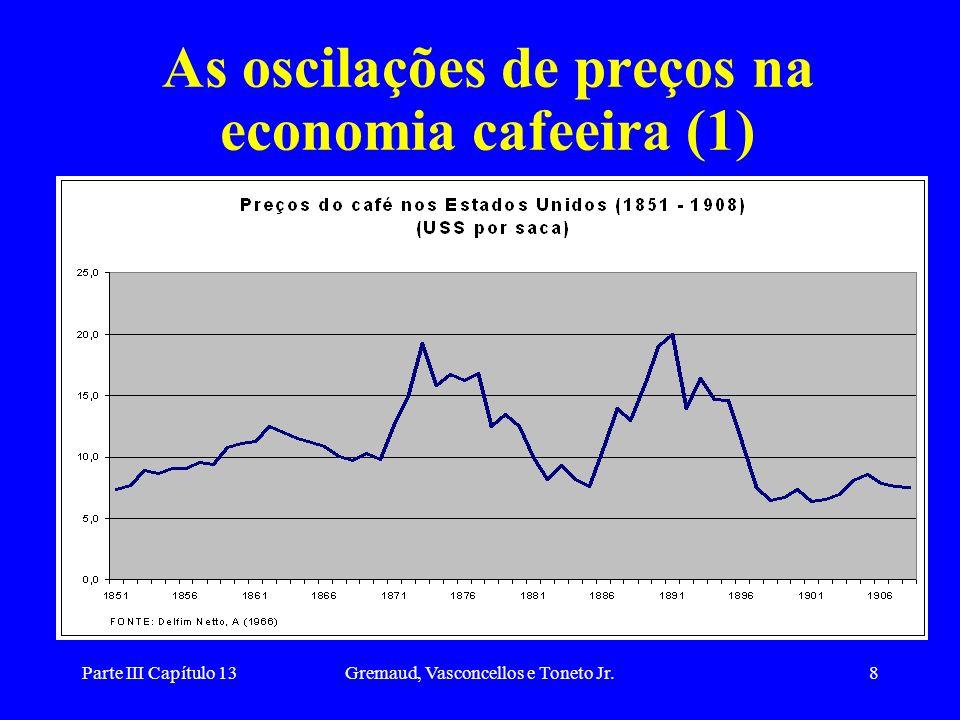 Parte III Capítulo 13Gremaud, Vasconcellos e Toneto Jr.9 As oscilações de preços na economia cafeeira (2) As oscilações se devem: às condições da demanda (mercado mundial), –ou seja aos ciclos da economia mundial.