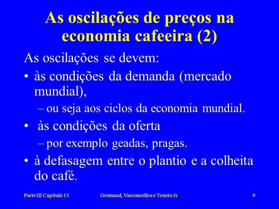 Parte III Capítulo 13Gremaud, Vasconcellos e Toneto Jr.20 Indústria e economia agroexportadora A fragilização do modelo agroexportador traz à tona a necessidade da industrialização.