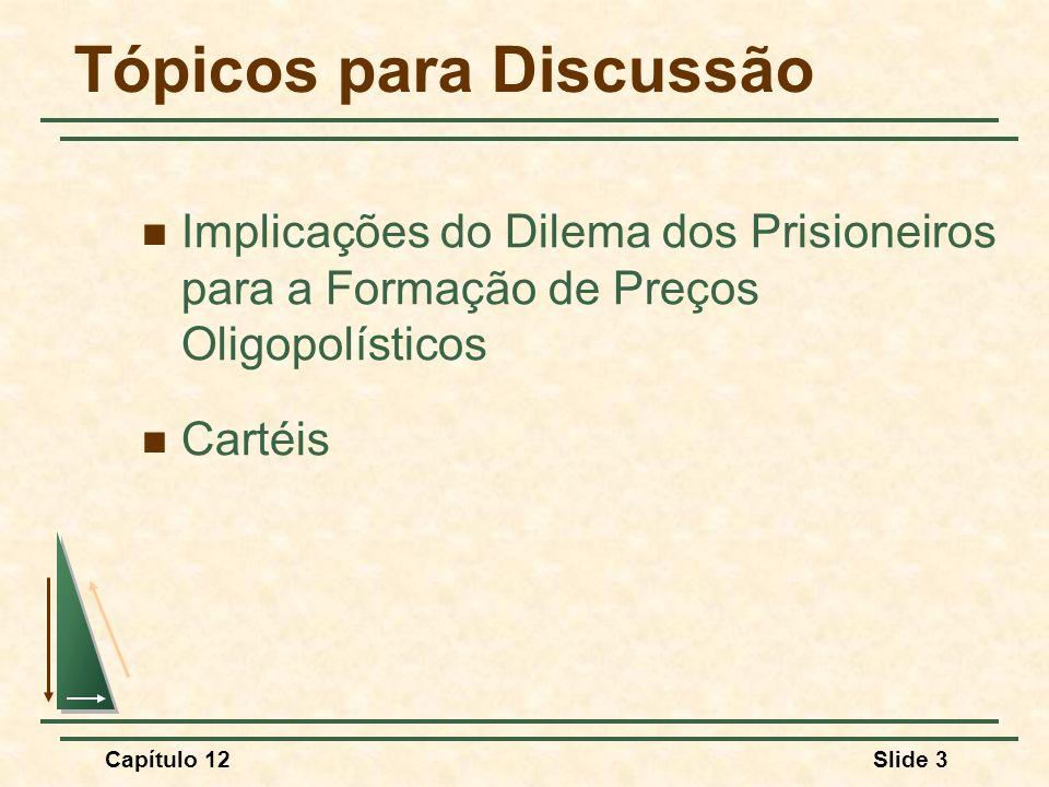 Capítulo 12Slide 54 Concorrência de Preços Hipóteses Demanda da Empresa 1: Q 1 = 12 - 2P 1 + P 2 Demanda da Empresa 2: Q 2 = 12 - 2P 2 + P 1 P 1 e P 2 são os preços praticados pelas empresas 1 e 2, repectivamente.