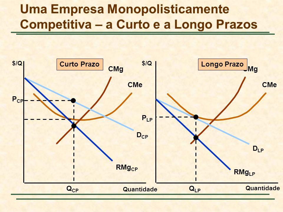 Capítulo 12Slide 40 Curva de Reação da Empresa 1 Curva de Reação da Empresa 2 Exemplo de Duopólio Q1Q1 Q2Q2 30 10 Equilíbrio de Cournot 15 Equilíbrio Competitivo (P = CMg; Lucro= 0) Curva de Contrato 7,5 Equilíbrio com Conluio O equilíbrio com conluio é a situação mais lucrativa para a empresa, seguido pelo equilíbrio de Cournot e, por fim, pelo equilíbrio competitivo.