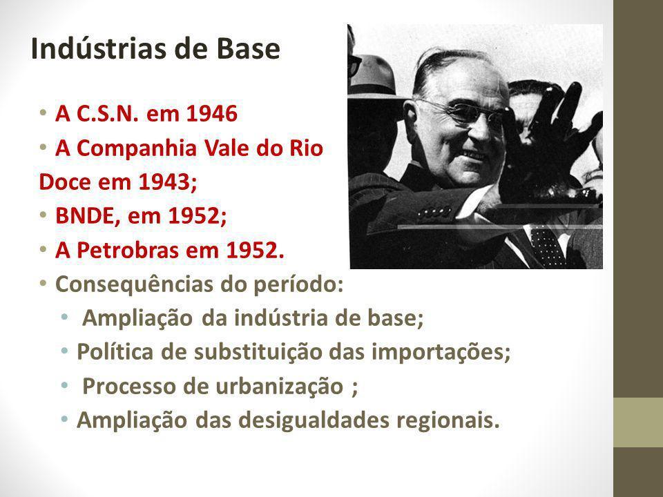 Indústrias de Base A C.S.N. em 1946 A Companhia Vale do Rio Doce em 1943; BNDE, em 1952; A Petrobras em 1952. Consequências do período: Ampliação da i